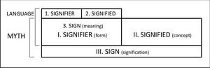 fig1-myth-scheme